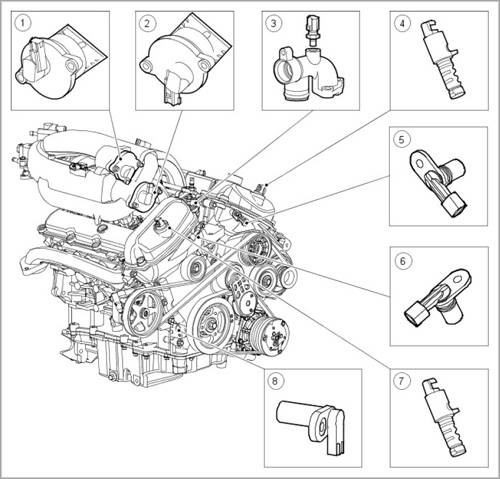 2009 Jaguar Xj Camshaft: 2009 (X400) WORKSHOP & SERVICE REPAIR
