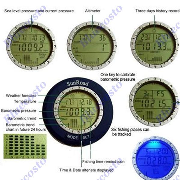 Pocket digital fishing barometer led backlight waterproof for Barometer and fishing