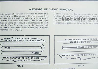 Vintage gilson sevice manual