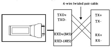 2wire Rs485 Wiring Diagram Nilzanet – Rs 485 2wire Wiring Diagram