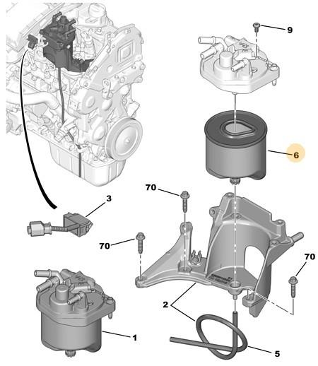 Fuel Filter Location Dv6 D