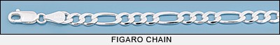 figaro chain