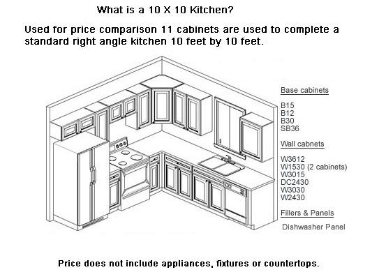 Mocha kitchen cabinets 10 x 10 rta cabinets discount for Kitchen cabinets 10 x 15
