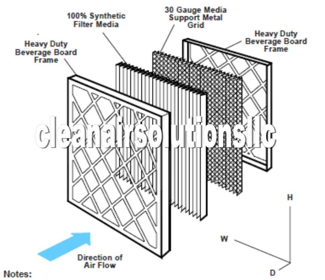 16x20x1 Merv 13 Furnace Ac Pleated Air Filters Choose