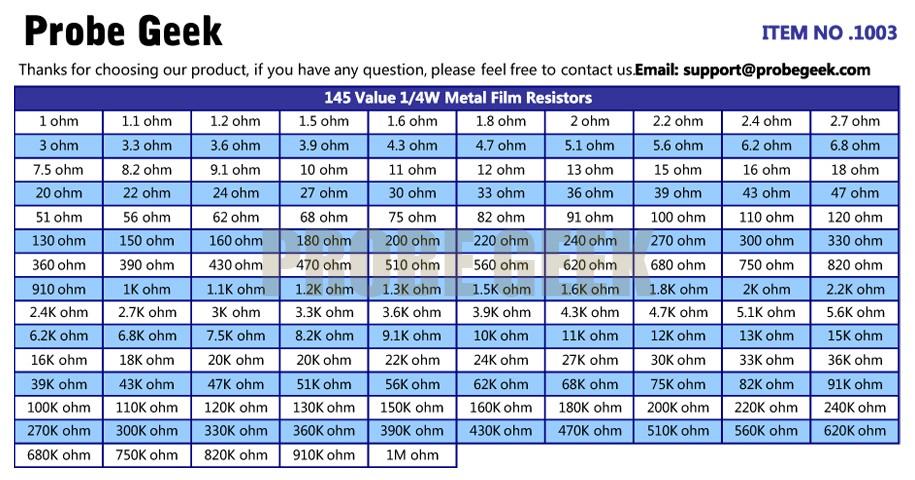 145 values total 2900pcs 20pcs each 1 1 4w metal film for 1 resistor values table
