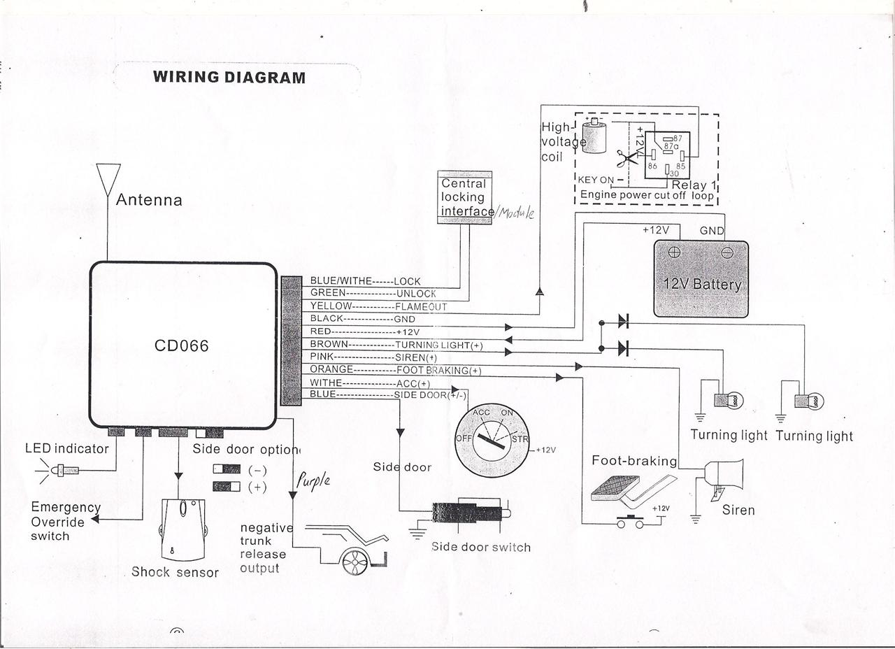 Wiring Diagram For Alarm Silence : Car alarm installation wiring diagrams t get free