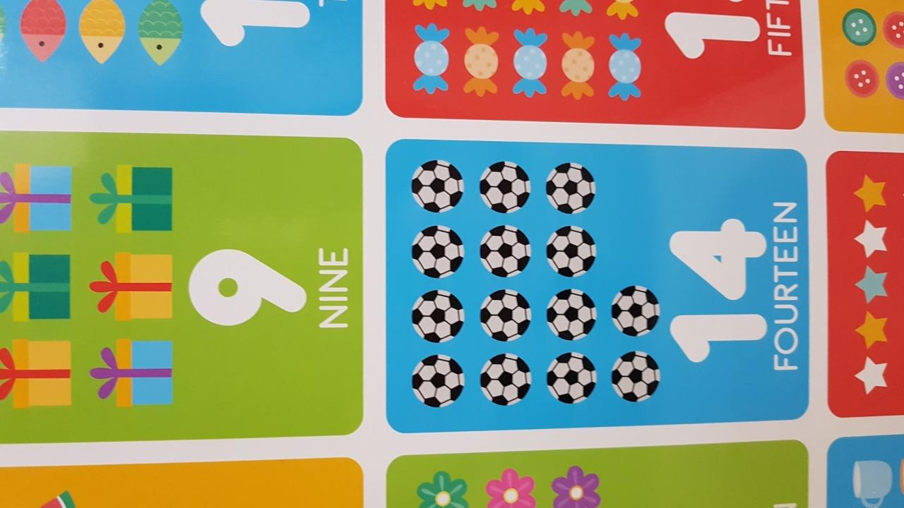 Counting 1-20 Educational Poster New Maxi Size 49 x 69 cm 27 x 19 inches