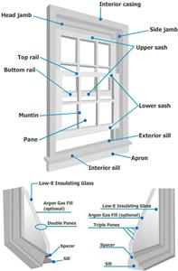 Image Result For Pella Window Repair