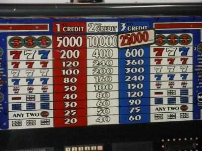 slots free 10 times slots