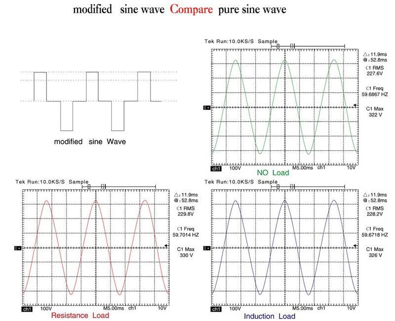 inversor transformador 400w 12v 220v onda pura inverter