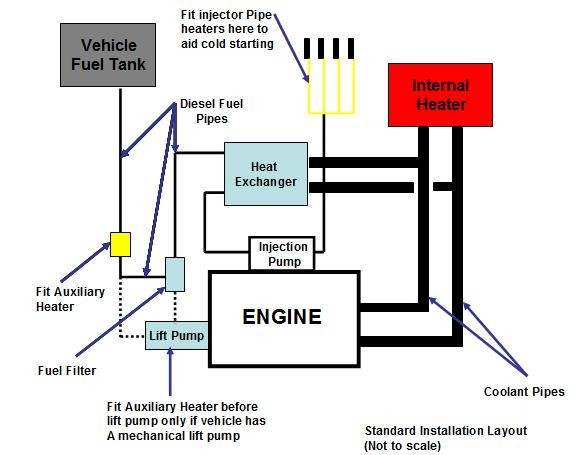 Wiring Diagram Furthermore 1997 Chevy S10 Turn Signal Wiring Diagram on ford f750 turn signal wiring diagram, 1955 ford turn signal wiring diagram, ford ranger turn signal relay location,