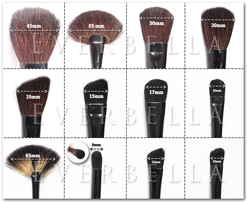 Face Makeup Brush Guide Face Makeup Brush Guide to be