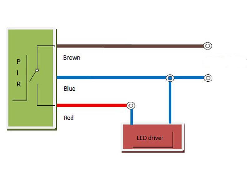 Hk 2pcs 240v Led Pir Motion Sensor Security Infrared