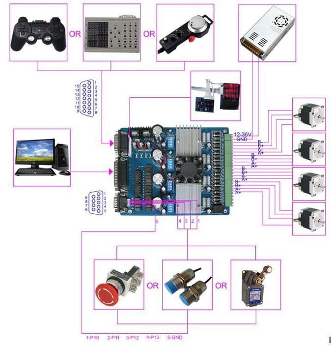 Nema L14 30 Wiring Diagram additionally 30   Plug Wiring Diagram 3 Wire furthermore 50   RV Plug Wiring Diagram together with Nema 6 20P Wiring Diagram furthermore PID Controller Wiring Diagram. on l14 20p wiring diagram