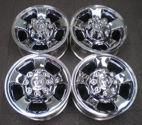 Dodge Ram 2500 Lug Pattern