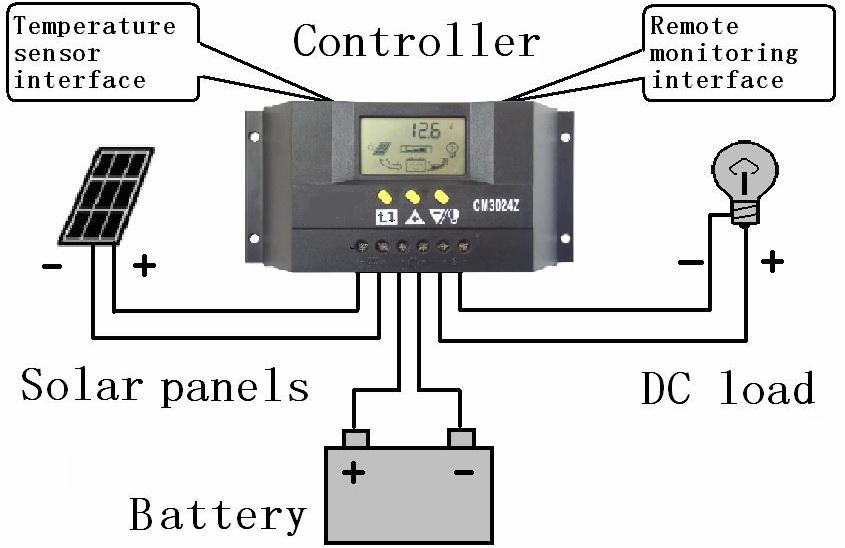 320680586783 moreover Gen also Viewtopic likewise Lead Acid Battery Charger additionally 112. on auto voltage regulator diagram