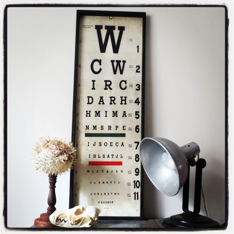 Retro vintage industrial eyechart wall art suit mid for Retro wall art