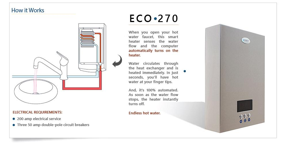 27kw electric tankless hot water heater instant on demand for Whole house electric heat