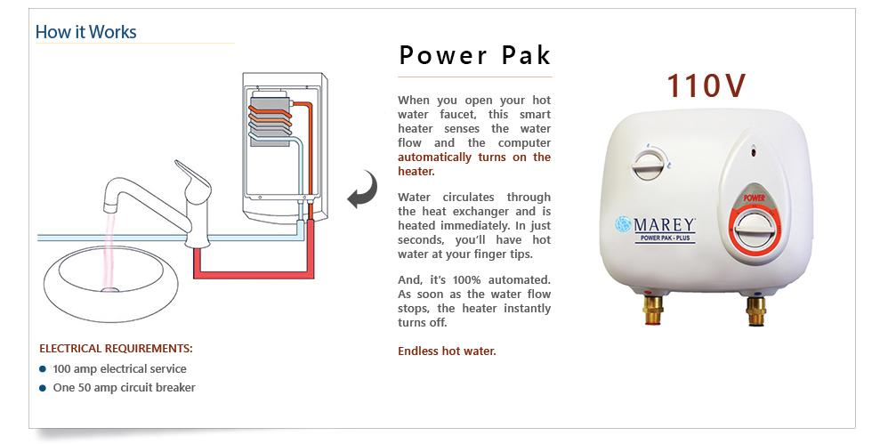 Tankless Water Heater Electric On Demand Instant Hot Water