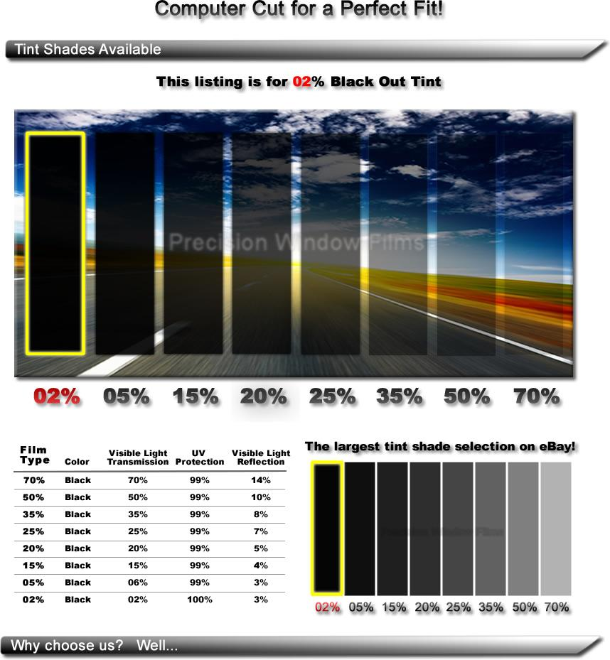 Best car tint brands for What is the best window brand