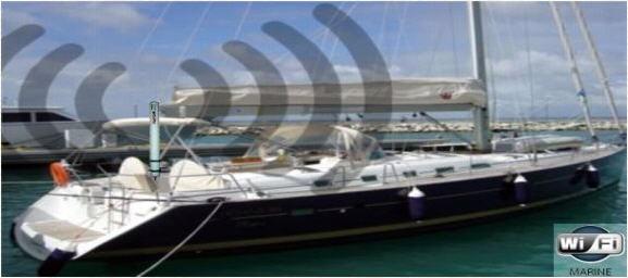 Wifi longue port e wifi longue port e sur enperdresonlapin - Antenne omnidirectionnelle wifi longue portee ...
