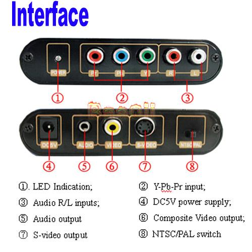 Component Video To Composite Video Converter