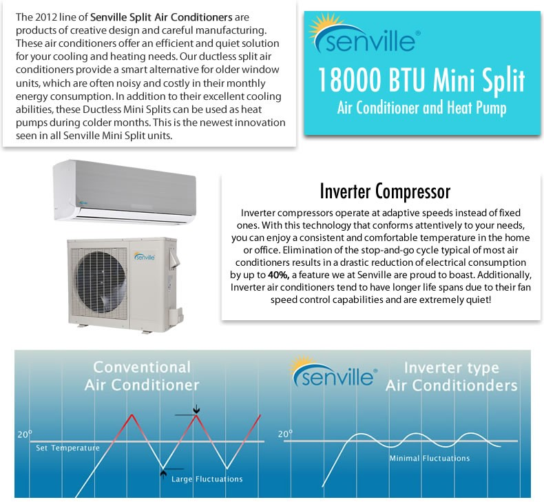 Senville 18000 BTU Heat Pump and Split Ductless Air Conditioner   19