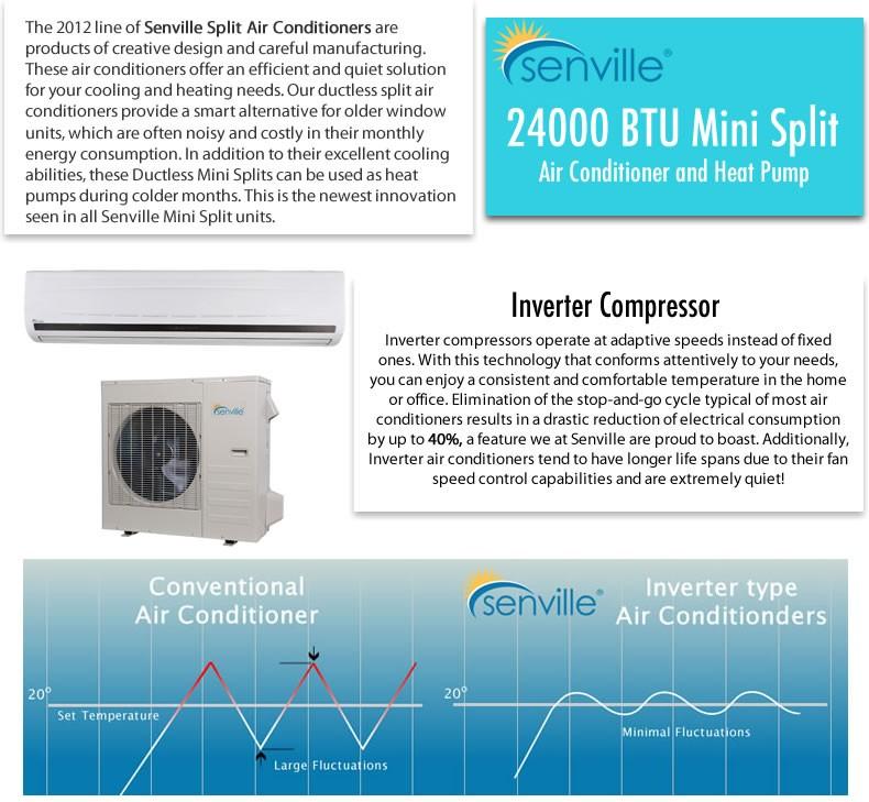 Senville 24000 BTU Heat Pump and Split Ductless Air Conditioner   18
