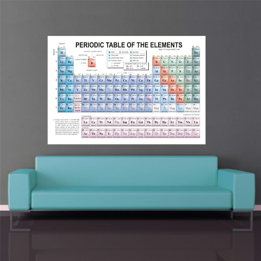 periodic table of elements poster a1 a2 wall art gi 377 ebay. Black Bedroom Furniture Sets. Home Design Ideas