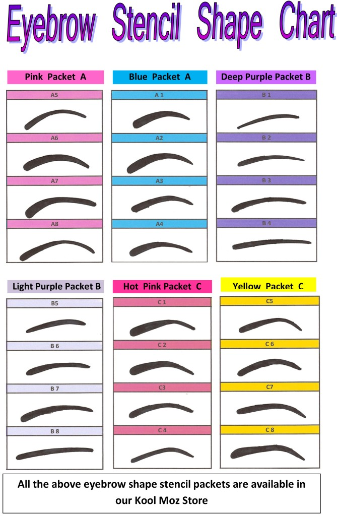 Terrible image with eyebrow shapes stencils printable