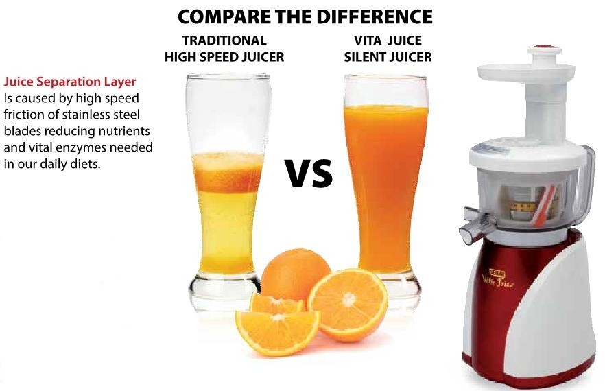 Difference Between Slow Juicer And Cold Press : Brand New SEMAK vita Juice Slow Cold Press Juicer Commercial Or Domestic Use eBay