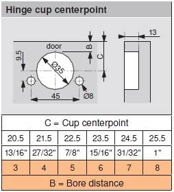 Cup hinge template