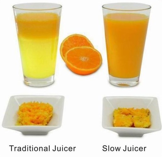 Slow Juicer Vs High Speed : Ayon Diamond Ayon Online Shop