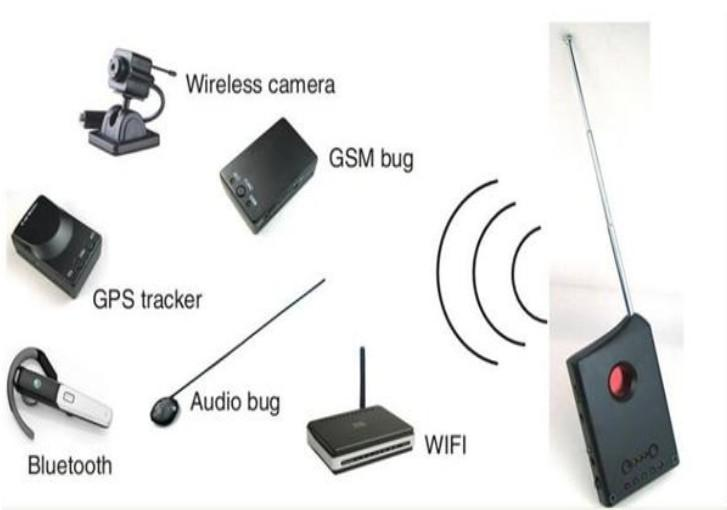 Wholesale gps signal jammer home - portable gps signal jammer joint