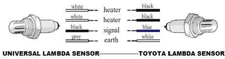 vauxhall lambda sensor wiring diagram universal lambda sensor oxygen sensor 4 wire high