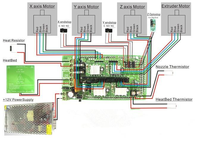 590713274_o Ramps Wiring Schematic on