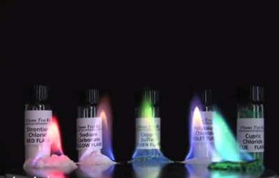 flame test to observe the flame The purpose is to observe the characteristic colors produced by certain metallic ions when vaporized in a flame and then to identify an unknown metallic ion by means of its flame test materials: set of metal chloride solutions (nacl, cucl2, kcl, cacl2, srcl2, licl, cocl2, bacl2).