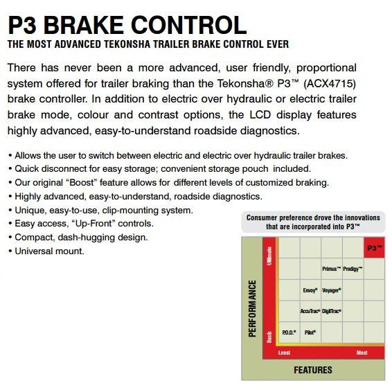 822361531_o?nc=666 tekonsha p3™ electronic brake control wiring harness tekonsha p3 wiring harness at fashall.co