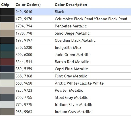 Mercedes benz w211 w 211 e class roof trunk spoiler e350 for Mercedes benz paint code location