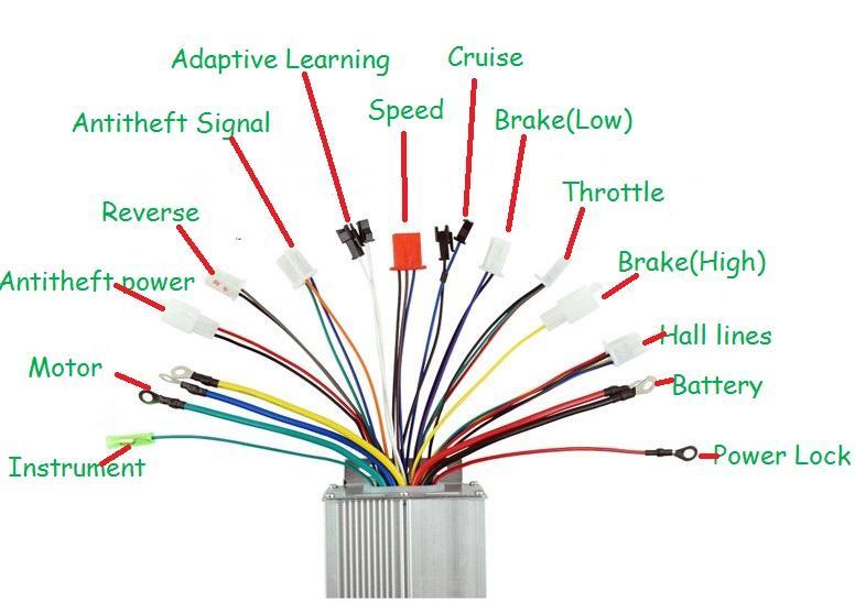 C bell Hausfeld  pressor Wiring Diagram further 3 Wire Dryer Plug Wiring Diagram as well 220v Plug Wiring Diagram further 100 Watt Inverter Circuit Using Cd 4047 And 2n3055 Transistor further 7wtl1 Wire 5hp Air  pressor Single Phase 220v Motor Reset. on single phase 220v welder wiring diagram