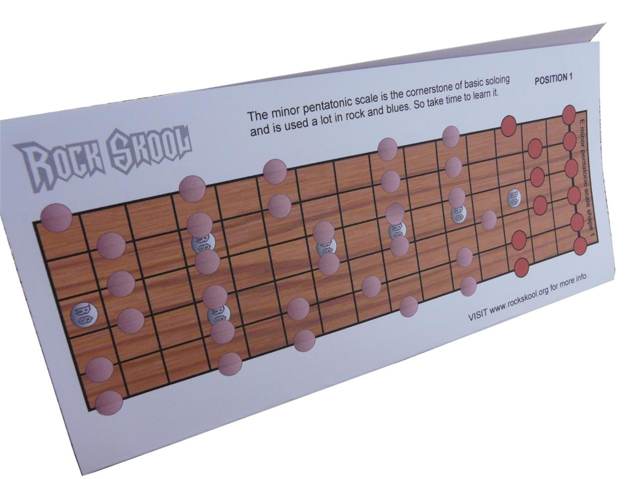 ROCKSKOOL-GUITAR-CHARTS-chords-pentatonic-scales-fretboard-notes-bass-notes