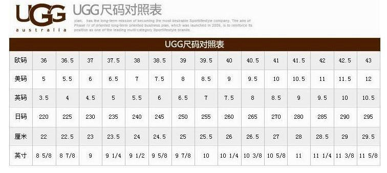 UGGS boots Australia 1873 original ugg snow boots for sale at ...