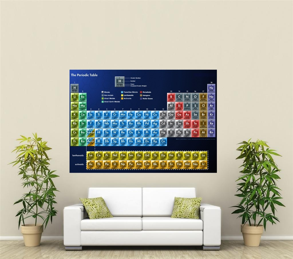 science periodic table giant 1 piece wall art poster o101 ebay. Black Bedroom Furniture Sets. Home Design Ideas