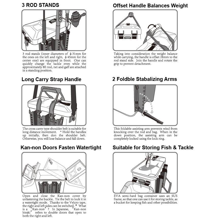 786683129_o 8 tray tackle box wiring wiring diagrams instructions