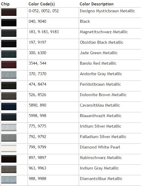 07 2013 mercedes benz s class w221 s350 s550 s63 s65 amg for Mercedes benz paint color codes