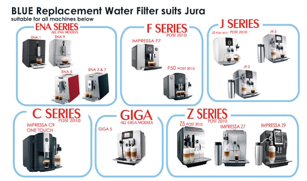 jura coffee machine filters