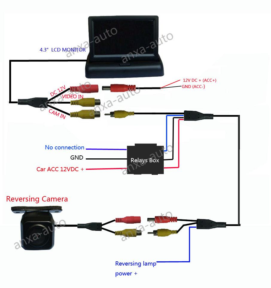 Reverse Trigger Wire For Backup Camera: B821 CAR REAR VIEW CAMERA BACKUP CAMERA FOR BEETLE / SEAT