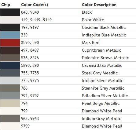 For painted 2010 16 mercedes benz c207 e class 2d coupe for Mercedes benz color codes