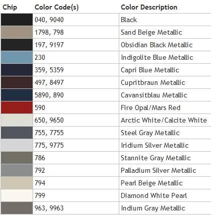 Mercedes benz paint code locations touch up paint for Mercedes benz paint colors