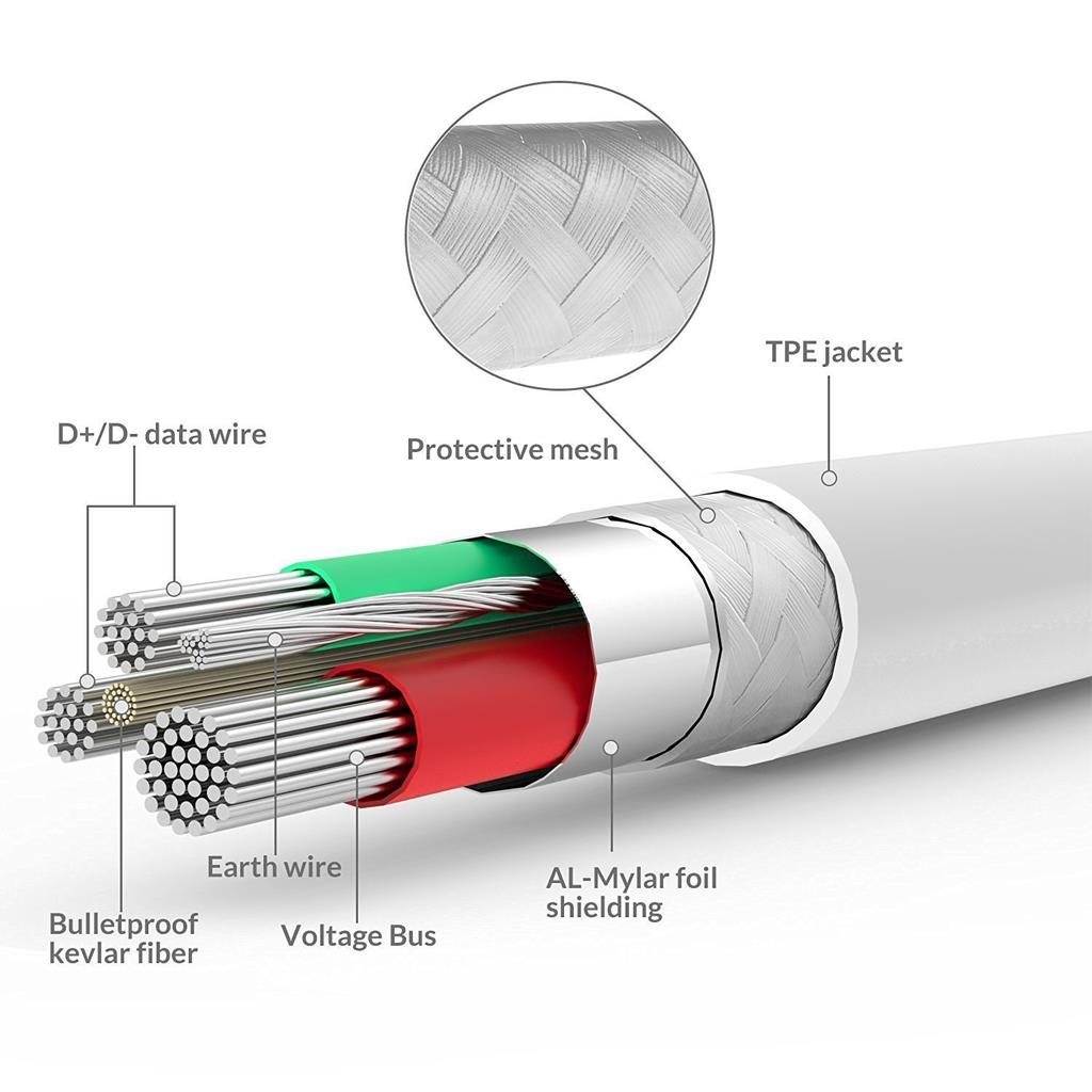 Wiring Diagram For Iphone 5 Charger : Ft lightning to usb charging sync cable for iphone